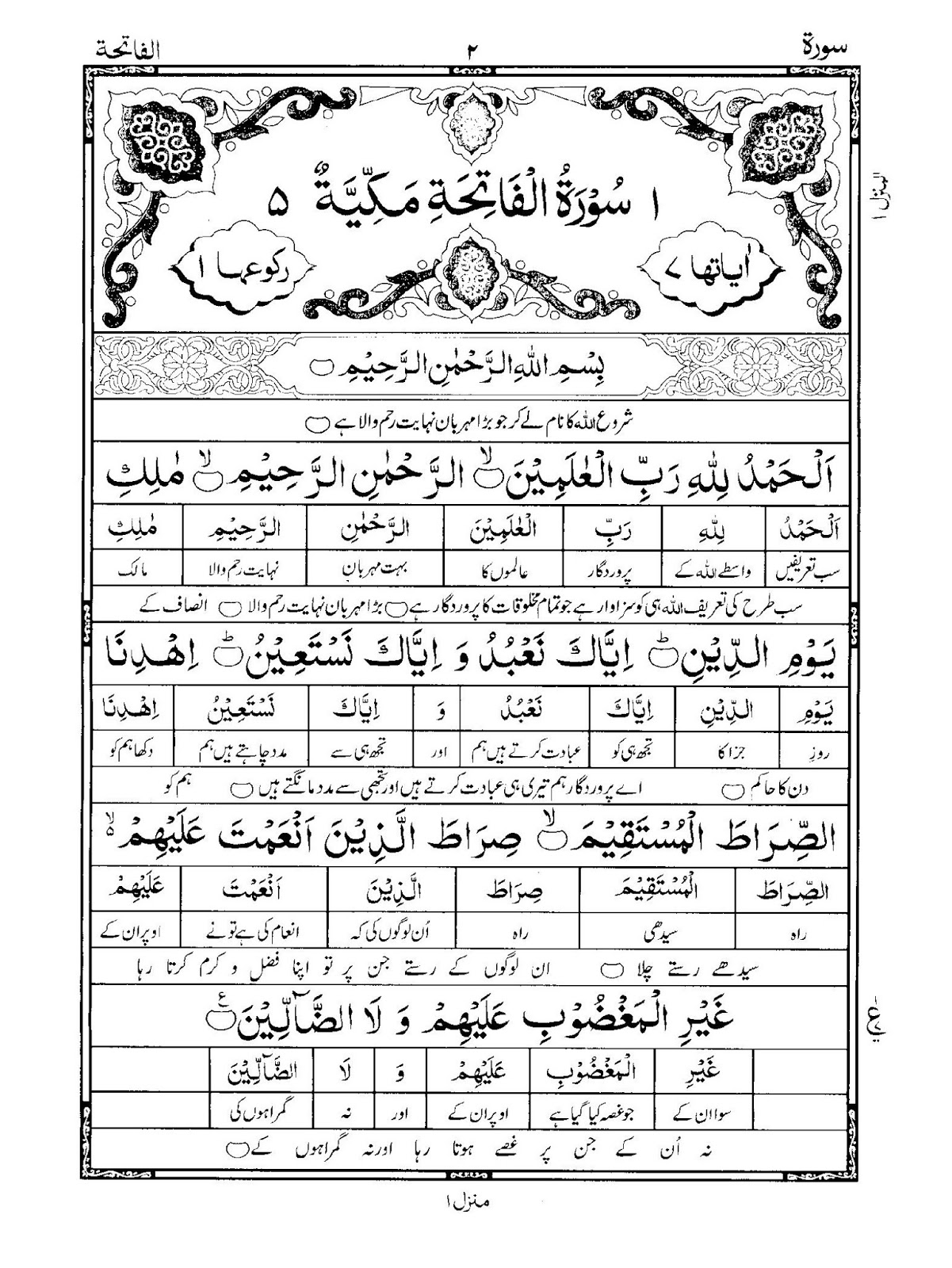 Surat Al Mulk Latin Pdf