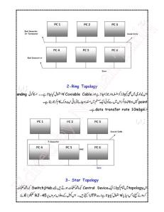 Networking-urdu_0001