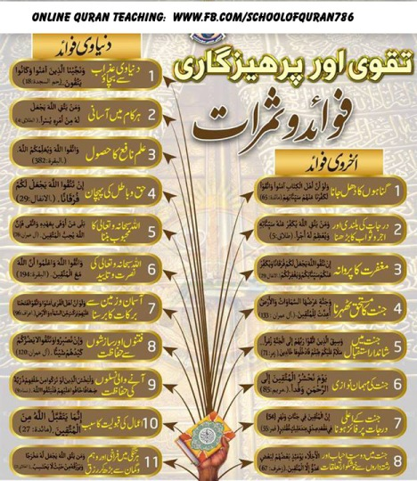 Online quran teaching 2