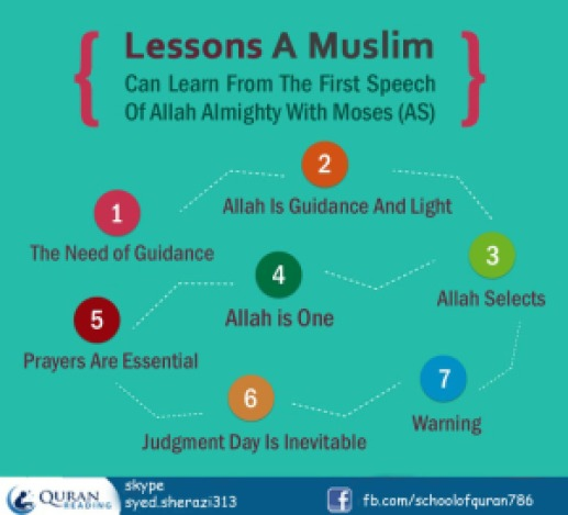 First-speech-of-Allah-Almighty copy