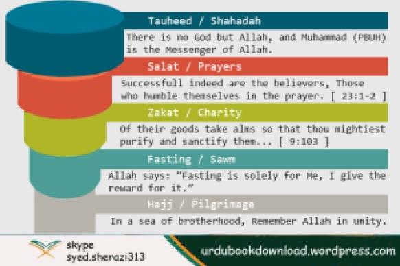 five-pillars-of-Islam copy