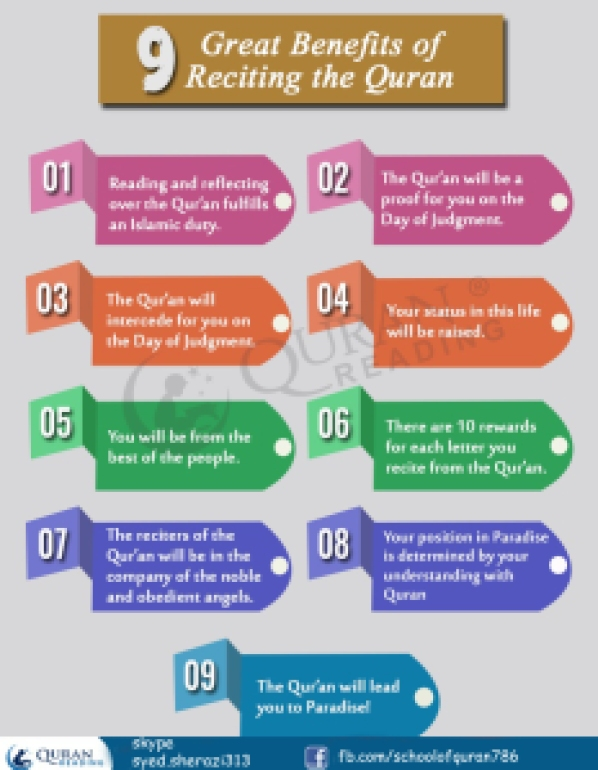 Holy-Quran-Reading-Benefits copy