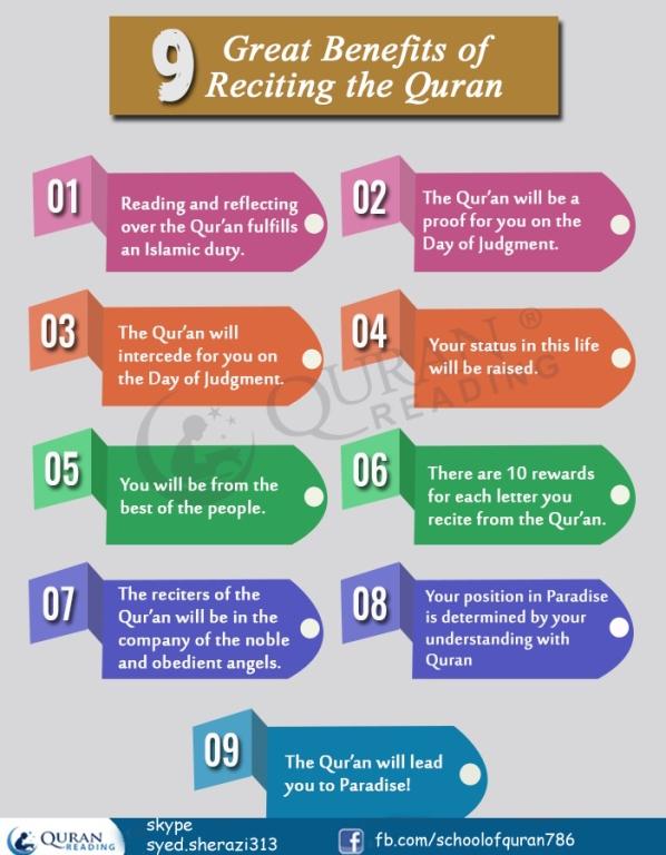 Home   Learn Quran   Best Quran Tutors   Learn Online now