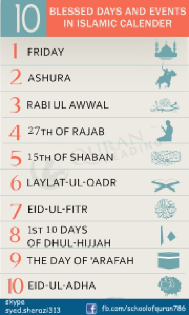 Islamic-Events-And-Blessed-Days copy