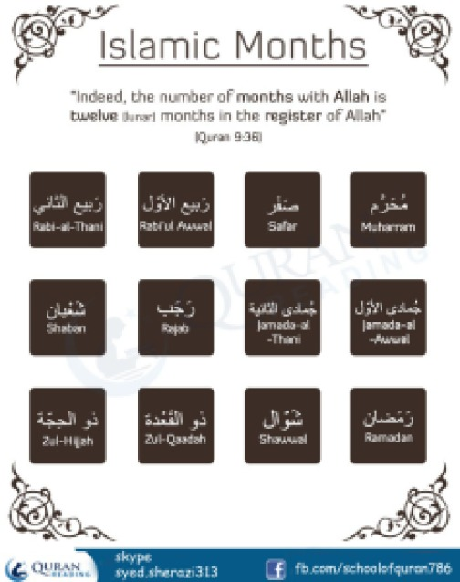 Islamic-Months-History copy