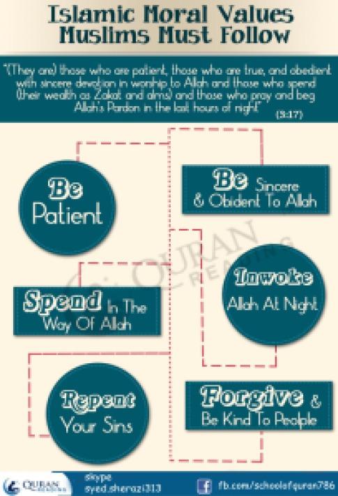 Islamic-Moral-Values copy